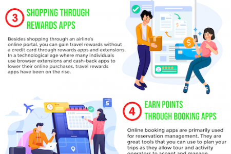 How to Earn Airline Miles Without a Credit Card Infographic