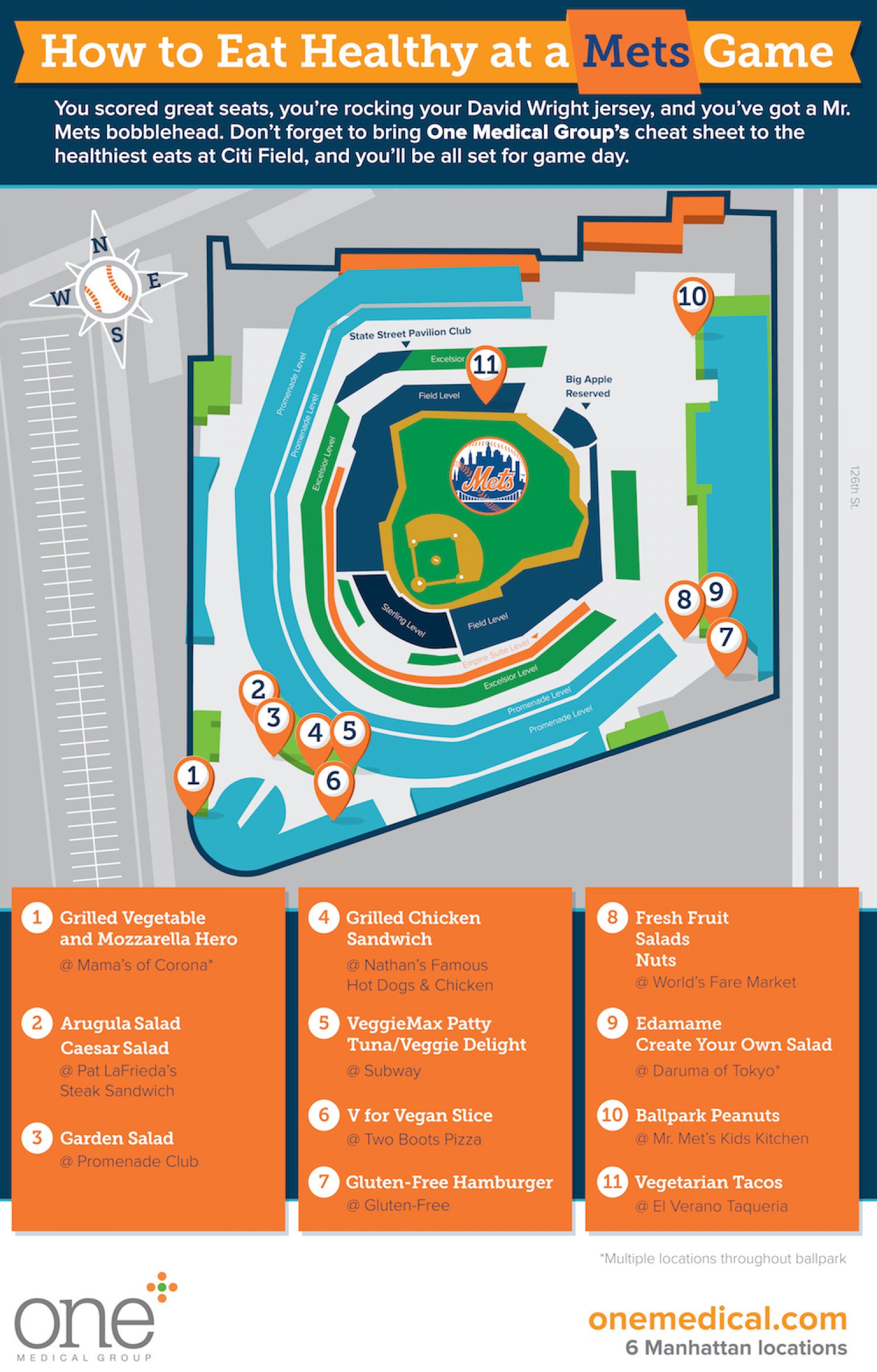 How to Eat Healthy at a Mets Game Infographic