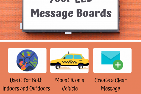 How to Effectively Use Your LED Message Boards Infographic