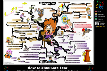 How to Eliminate Fear Infographic