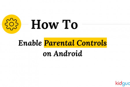 How To Enable Parental Controls on Android Infographic