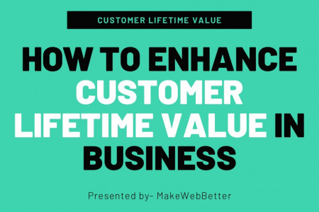 How to enhance customer lifetime value in business? Infographic