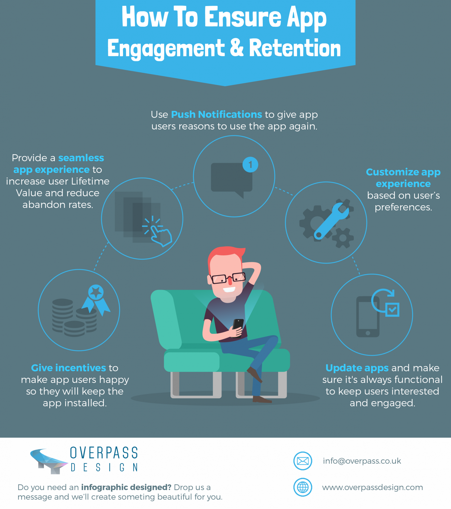 How to Ensure App Engagement and Retention Infographic