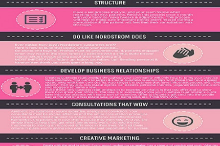 How To Ensure Success In 2017 Infographic