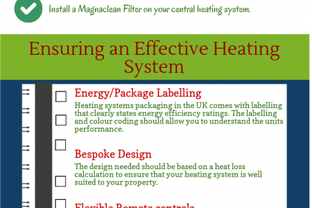 How to Ensure You Have an Effective Heating System? Infographic