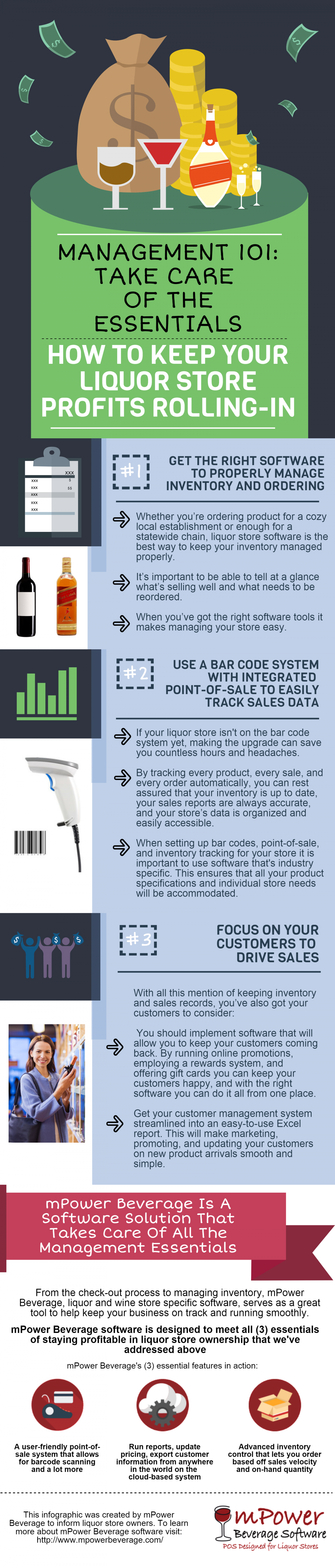 How To Ensure You Keep Your Liquor Store Profitable Infographic