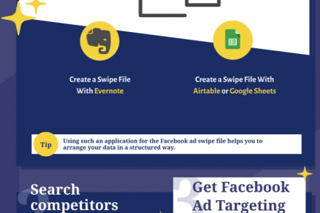 How to Examine Your Competitors' Facebook Ads Infographic