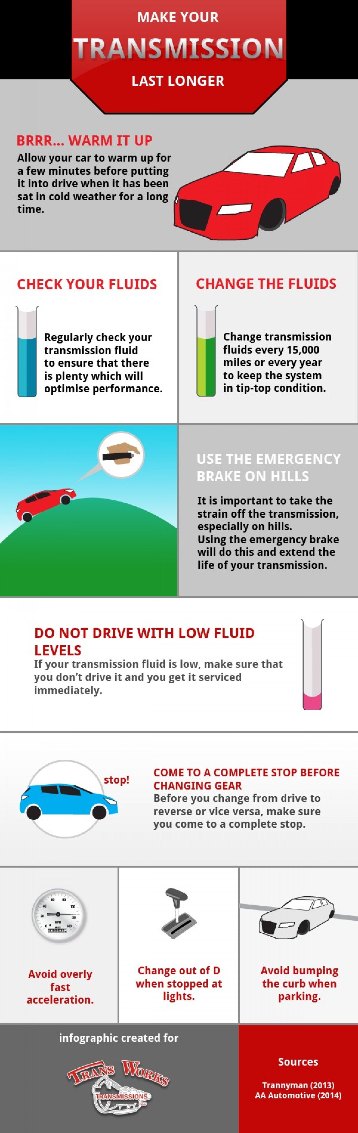 How to Extend the Life of Your Transmission Infographic