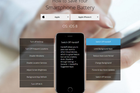 How to Extend Your Smartphone's Battery Life Infographic