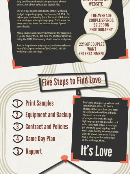 How to Fall in Love with the Right Wedding Photographer Infographic