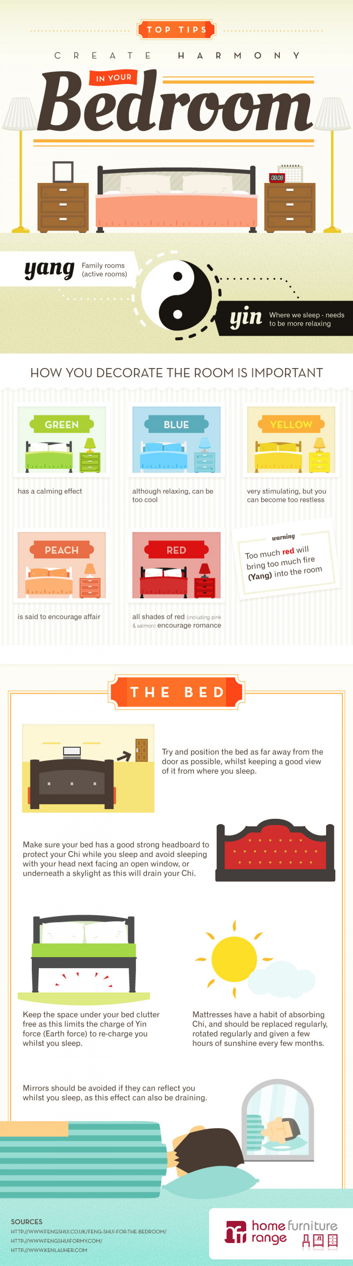 how to feng shui your bedroom infographic - Ly Design Your Bedroom