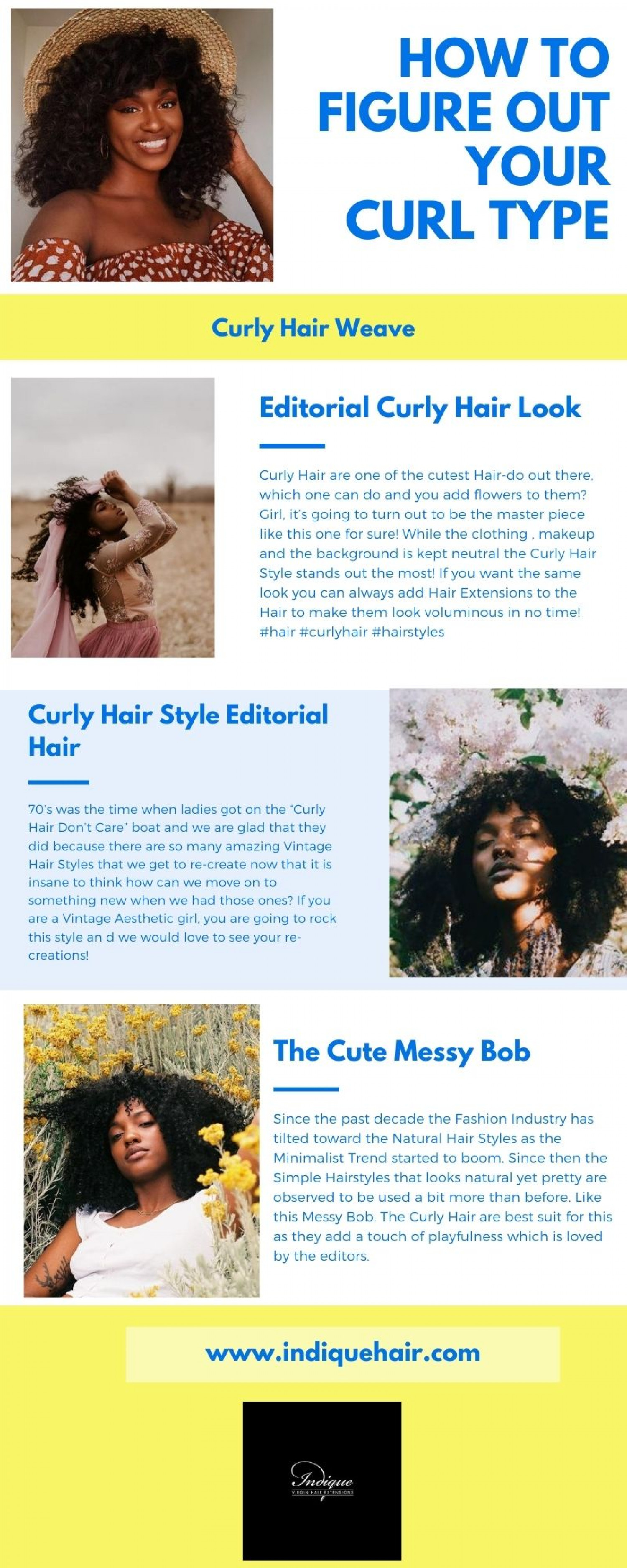 How to Figure Out Your Curl Type Infographic