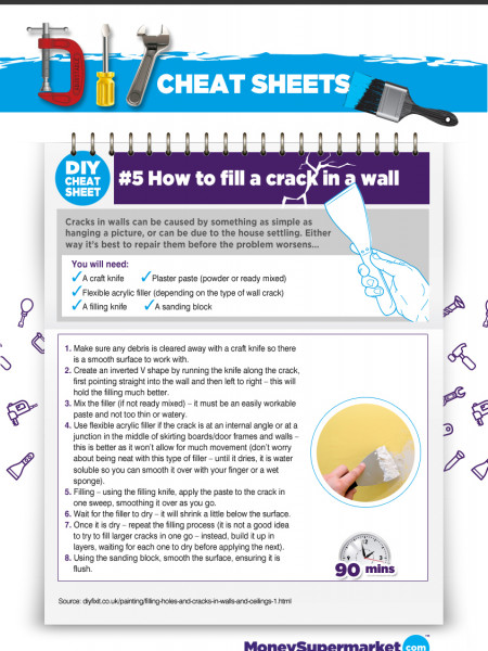 DIY Cheat Sheet - How to Fill a Crack in the Wall Infographic