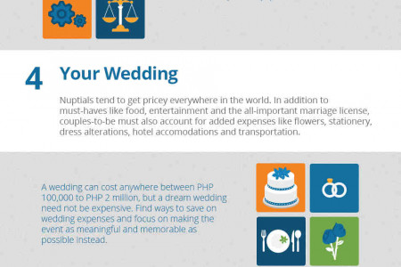 How to Finance Your Goals with a Personal Loan Infographic