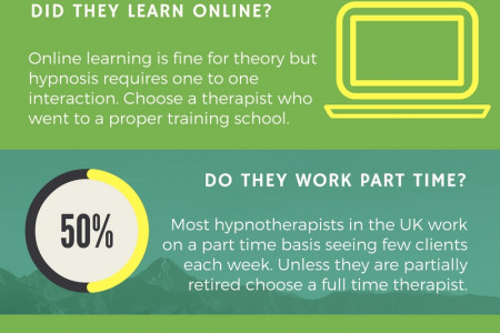 How to Find a Fully Qualified Hypnotherapist Infographic