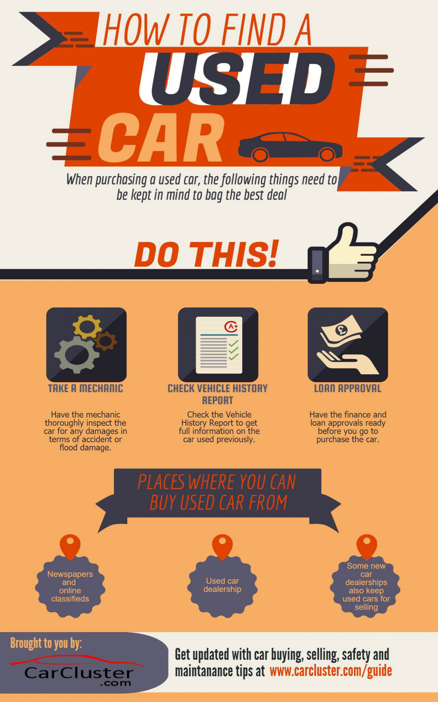 How to Find a Used Car on The Internet Infographic