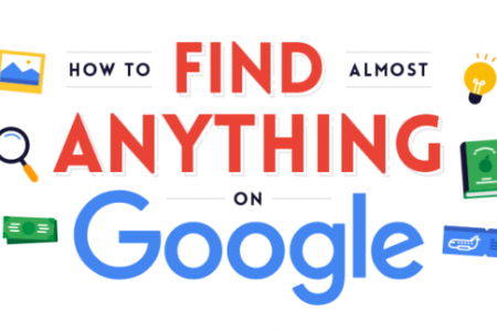 How to Find (Almost) Anything on Google Infographic