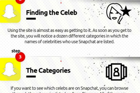 How to find celebrity Snapchats (a step by step guide) Infographic