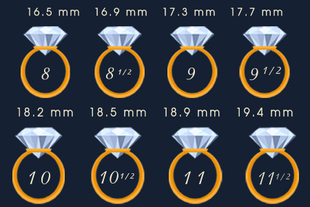 How To Find Her Engagement Ring Size Infographic
