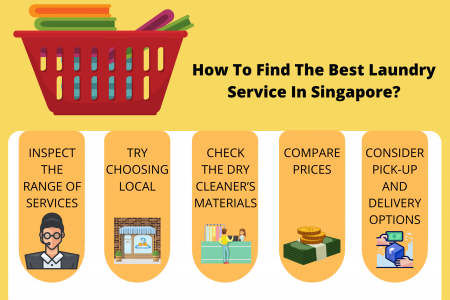 How To Find The Best Laundry Service In Singapore? Infographic