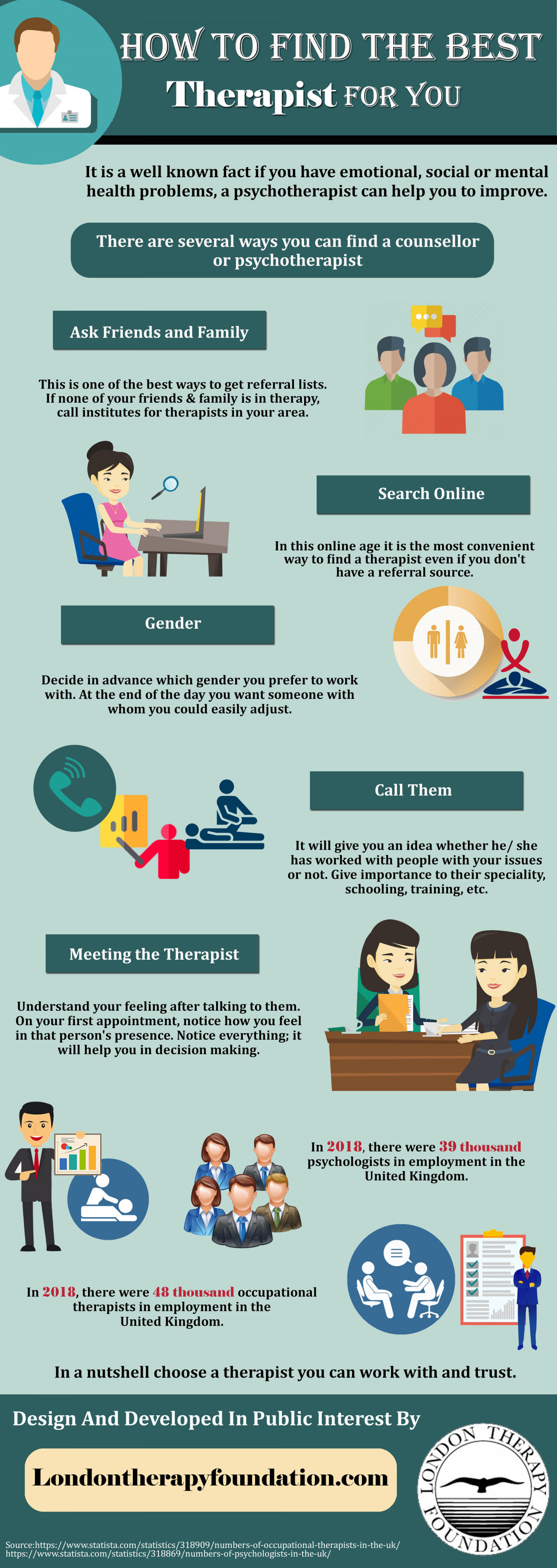 How to Find the Best Therapist for You Infographic