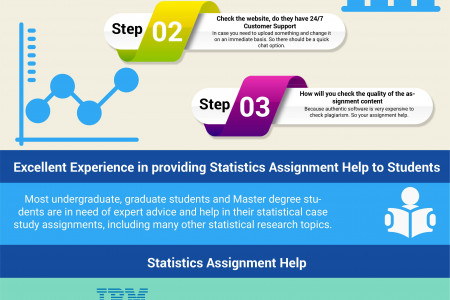 How to find trusted Statistics Assignment Help? Infographic