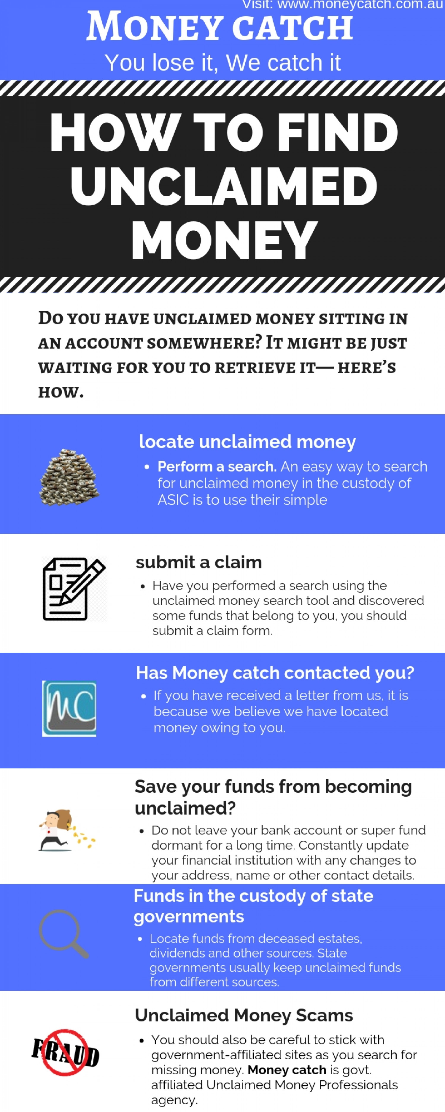 how to find unclaimed money? Infographic