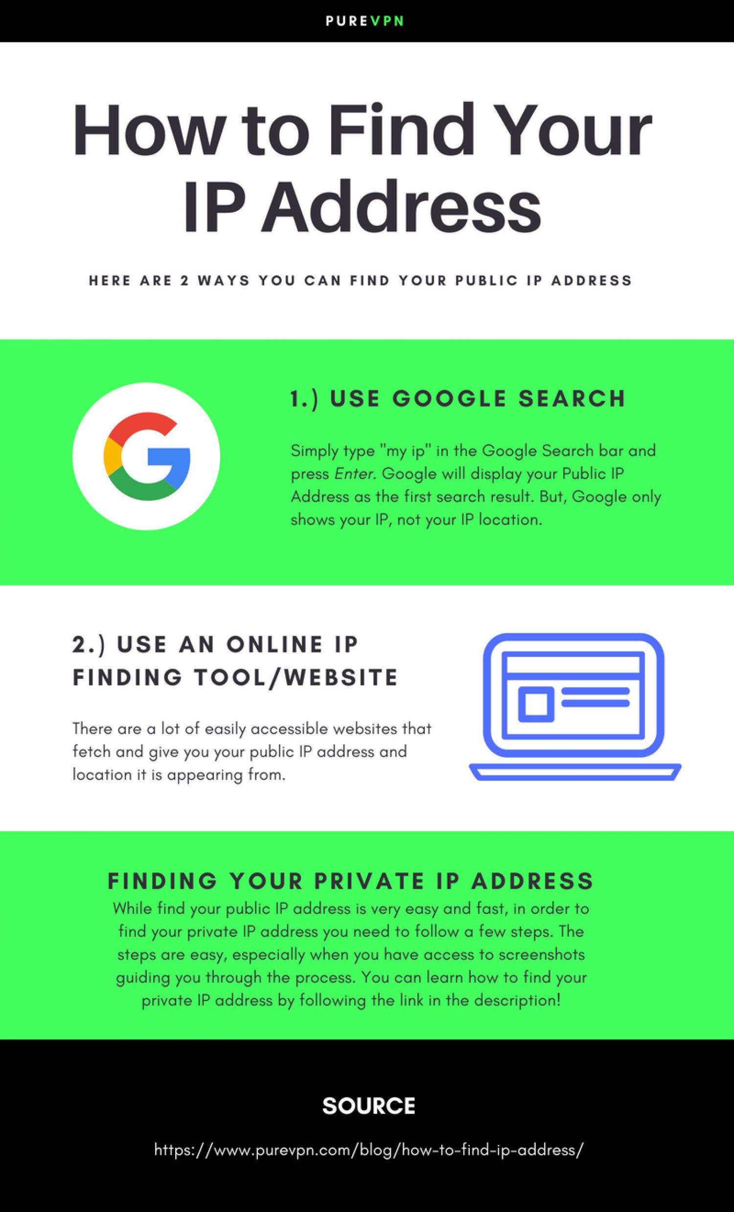 How to Find Your Public and Private IP Address Infographic
