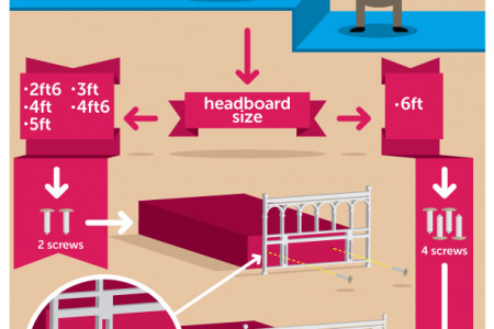 How To… Fix a Broken Headboard Infographic