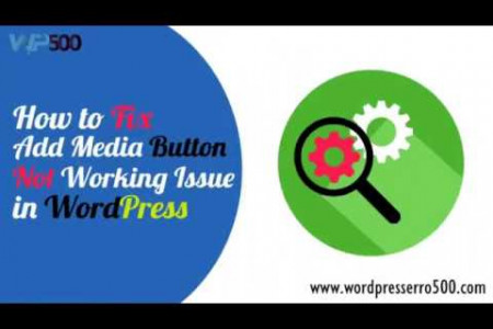 How to Fix Add Media Button Not Working Issue in WordPress Infographic