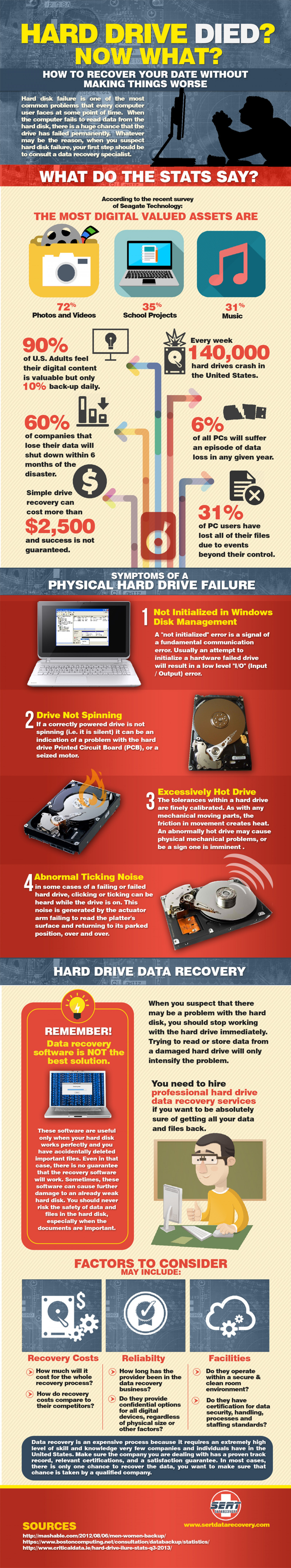 How To Fix Dead Hard Drive Infographic