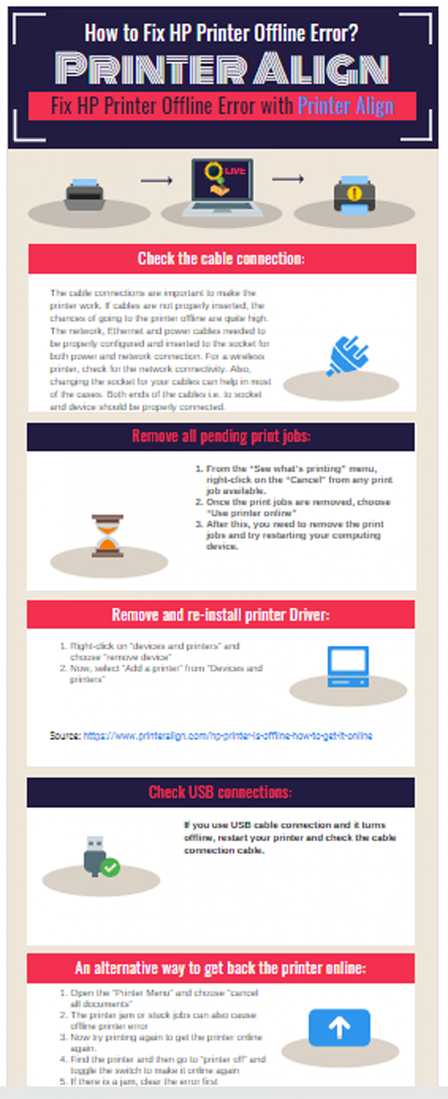 How to Fix HP Printer Offline Error? Infographic
