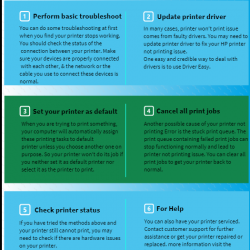 How to fix printer not printing error | Visual.ly