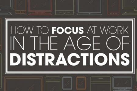 How To Focus At Work In The Age Of Distractions Infographic