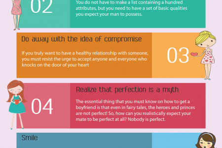 How to Get a Boyfriend with 7 Golden Rules Infographic