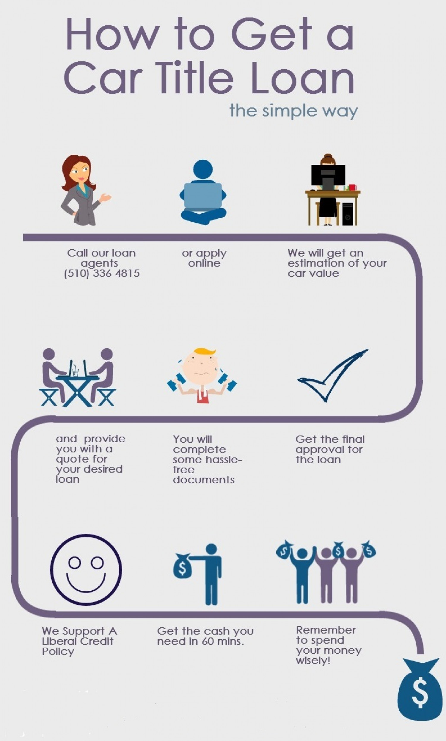 How to Get a Car Title Loan? Infographic