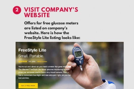 How To Get A Free Glucose Meter Infographic