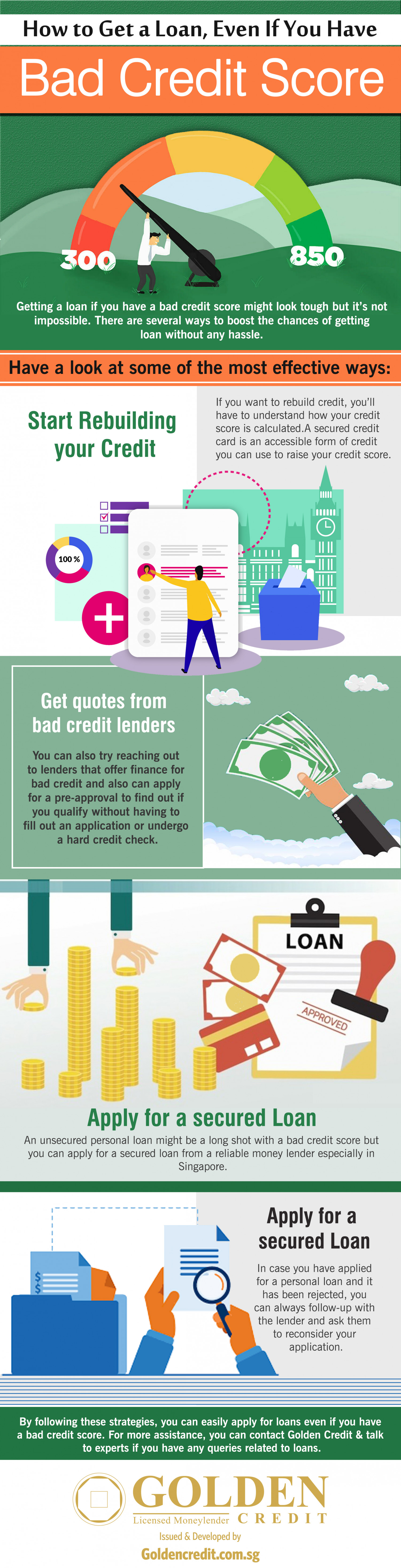 How to Get a Loan even if you have a Bad Credit Score Infographic