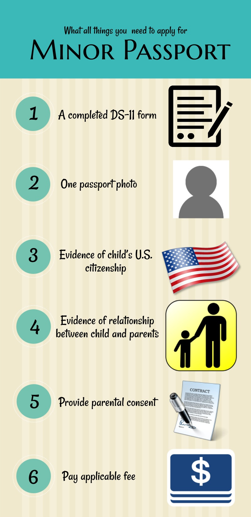 How To Get A Passport For A Minor Quickly? Visual