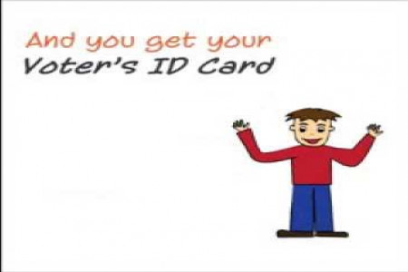 How to get a voter ID card in India Infographic
