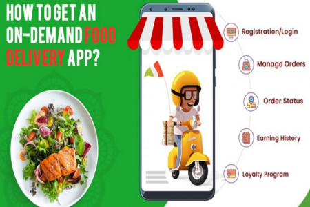 How to Get an On-Demand Food Delivery App like Uber Eats, GrubHub? Infographic