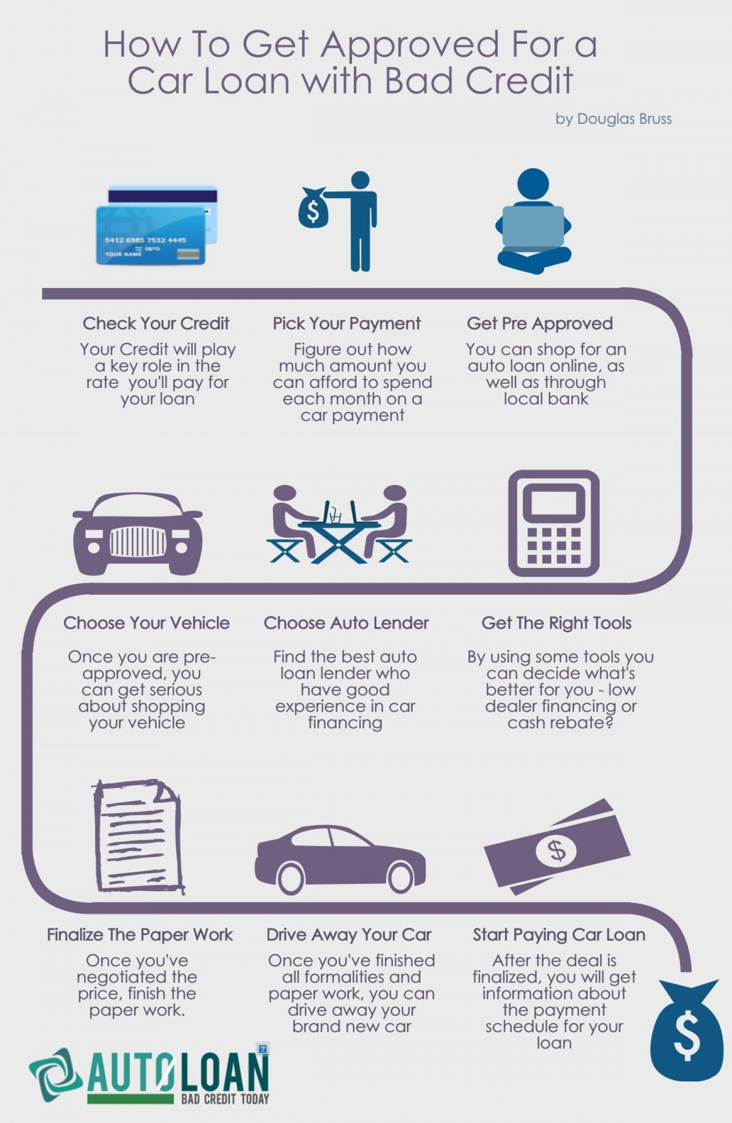 How To Get Approved For a Car Loan with Bad Credit | Visual.ly
