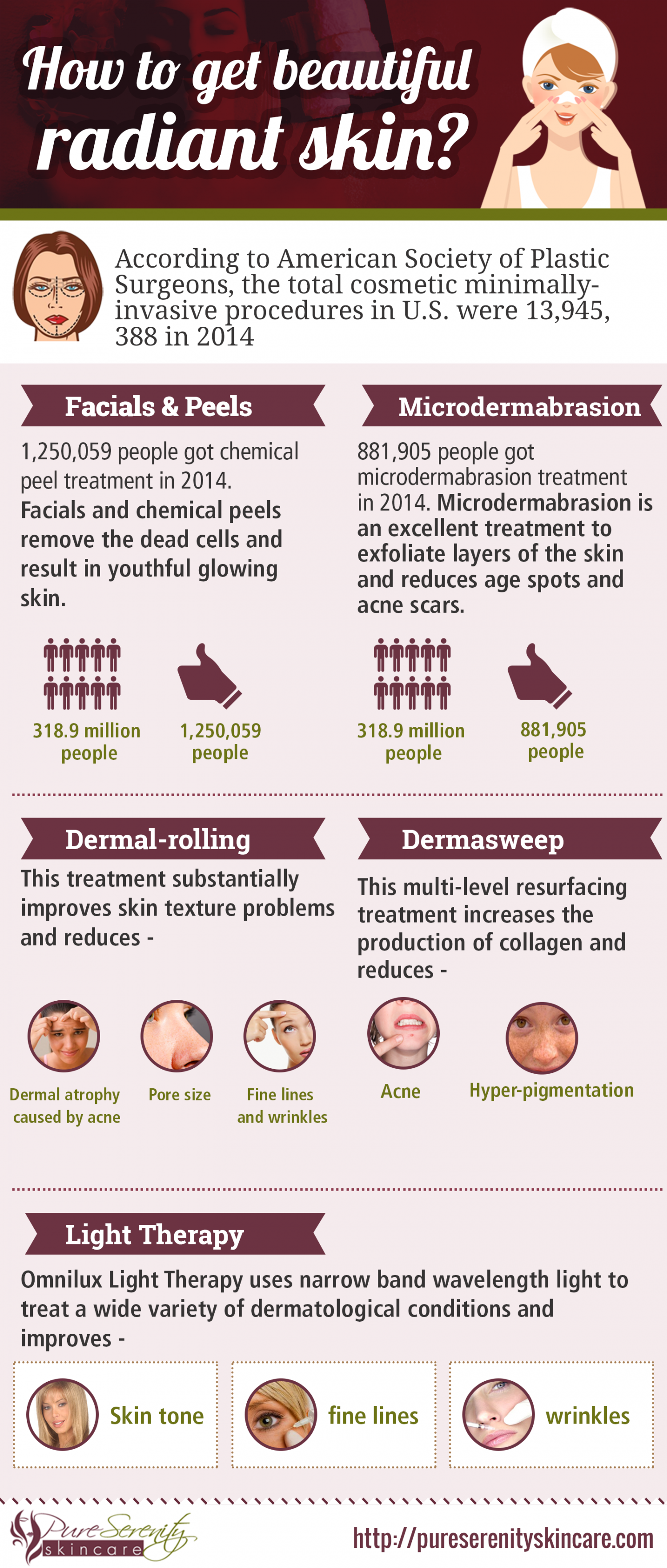 How To Get Beautiful Radiant Skin Infographic