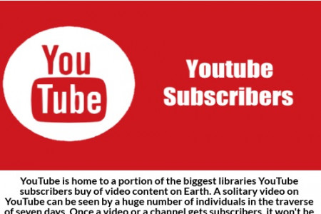 How to get buy subscribers on youtube Infographic