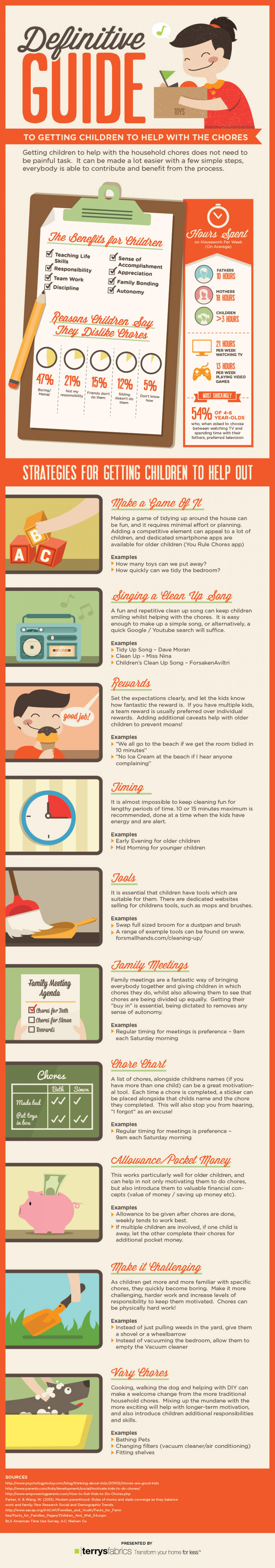 How to Get Children to Help With the Chores Infographic