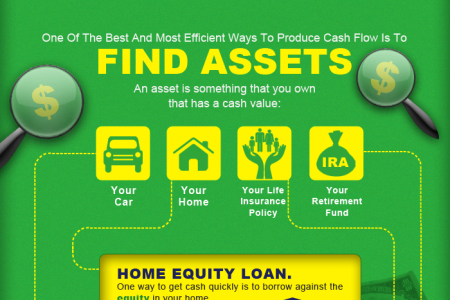 How to Get Fast Cash Using Your Assets Infographic