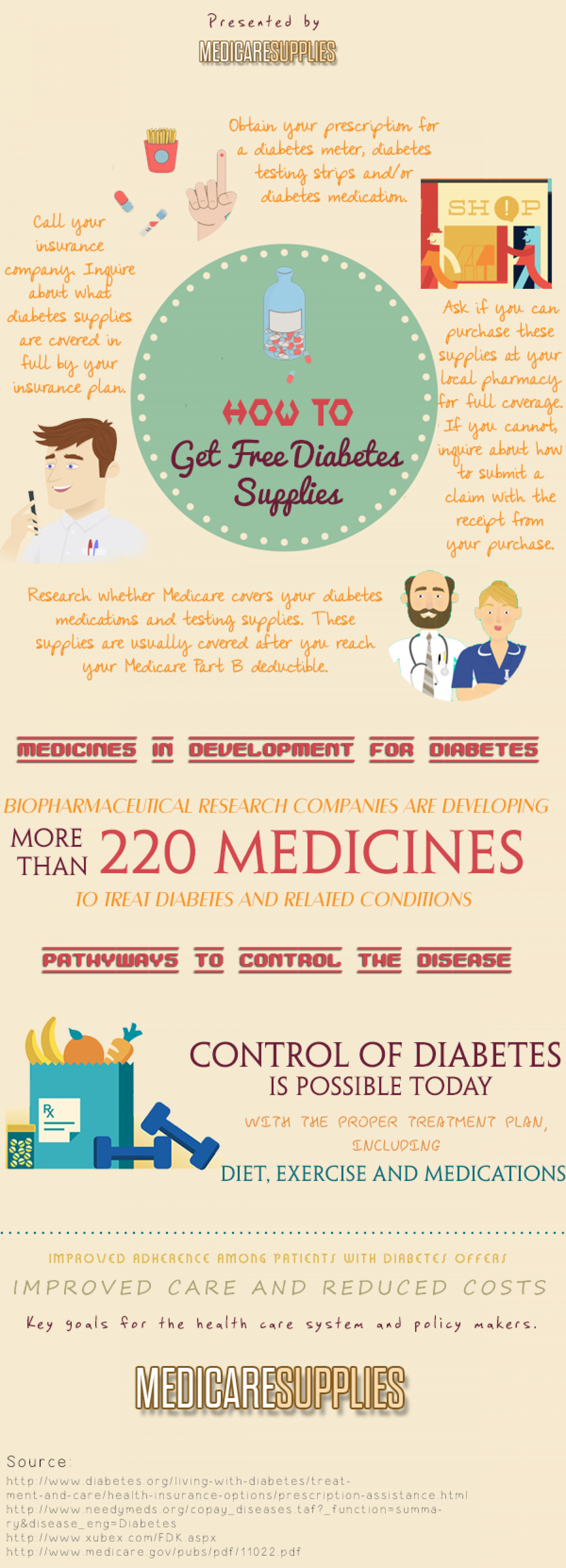 How to Get Free Diabetes Medication Infographic