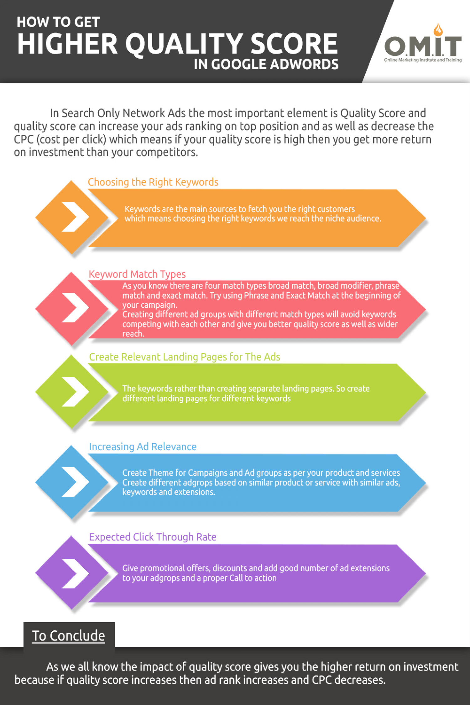 How to get Higher Quality Score in Google Adwords Infographic