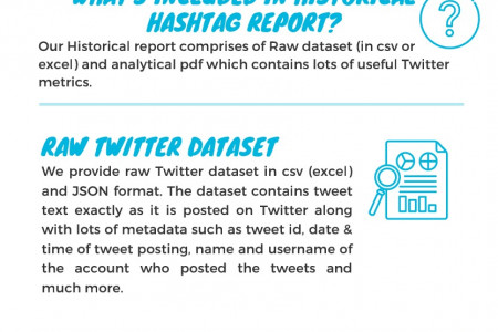 How to get Historical Twitter Data? Infographic