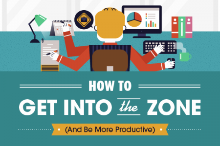 How to Get in the Zone (and be More Productive) Infographic